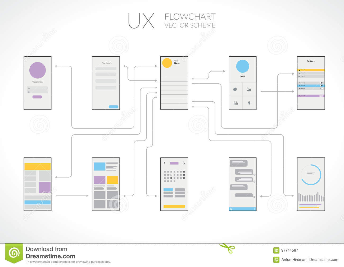 Ui Ux Flowchart Infographic Stock Vector