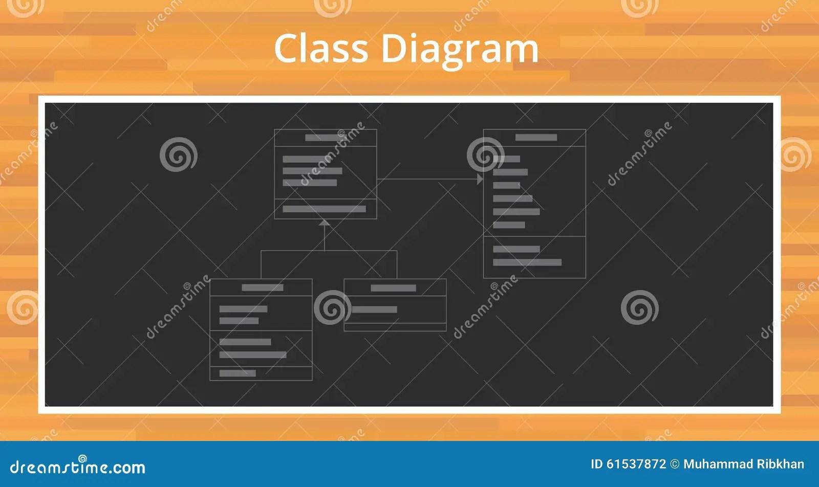 unified modeling language class diagram 2007 kenworth radio wiring uml modelling stock vector