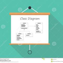 Unified Modeling Language Class Diagram Wiring For Trailer Tail Lights Uml Modelling Stock Vector