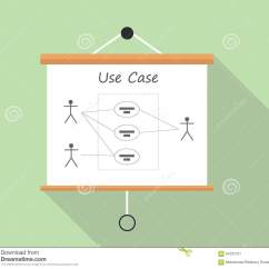 Unified Modeling Language Class Diagram 2005 Jeep Liberty Crd Wiring Uml Modelling Use Case Stock