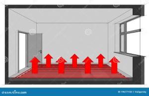 Underfloor heating diagram stock vector Image of warm