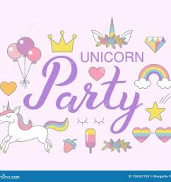 unicorn party birthday clipart set magical design [ 1600 x 1423 Pixel ]