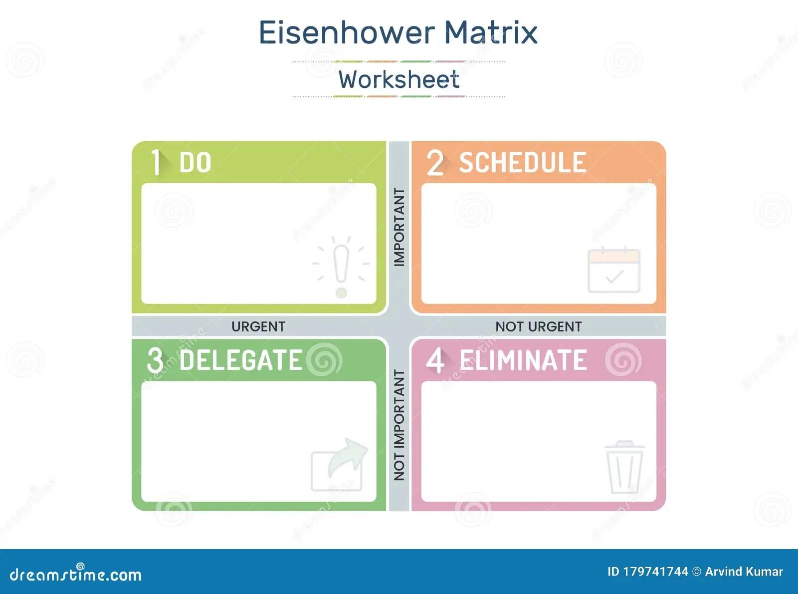 Eisenhower Matrix Worksheet Urgent Important Matrix