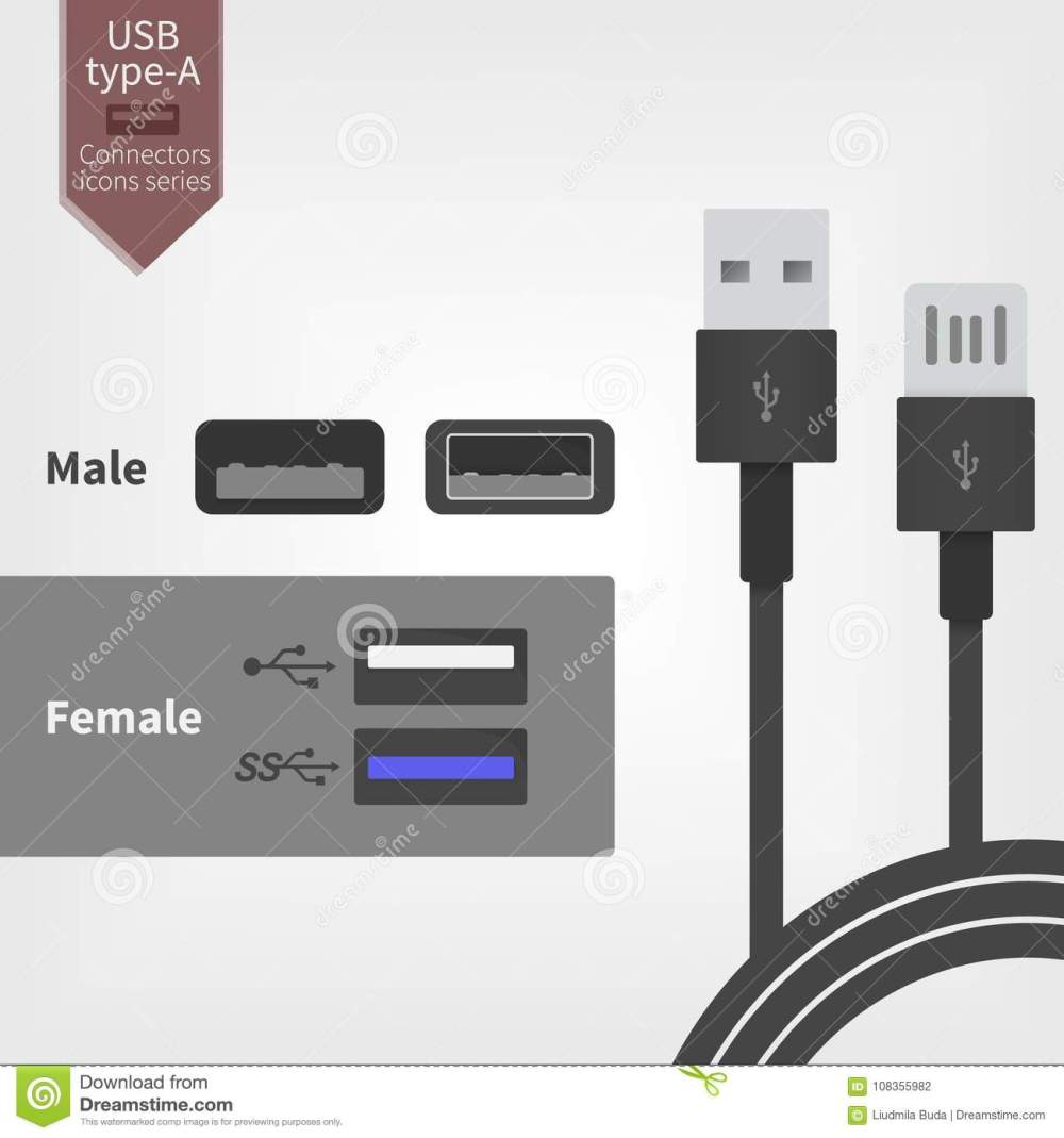 medium resolution of usb socket outlet and connector wires vector illustration in flat style male and female front view
