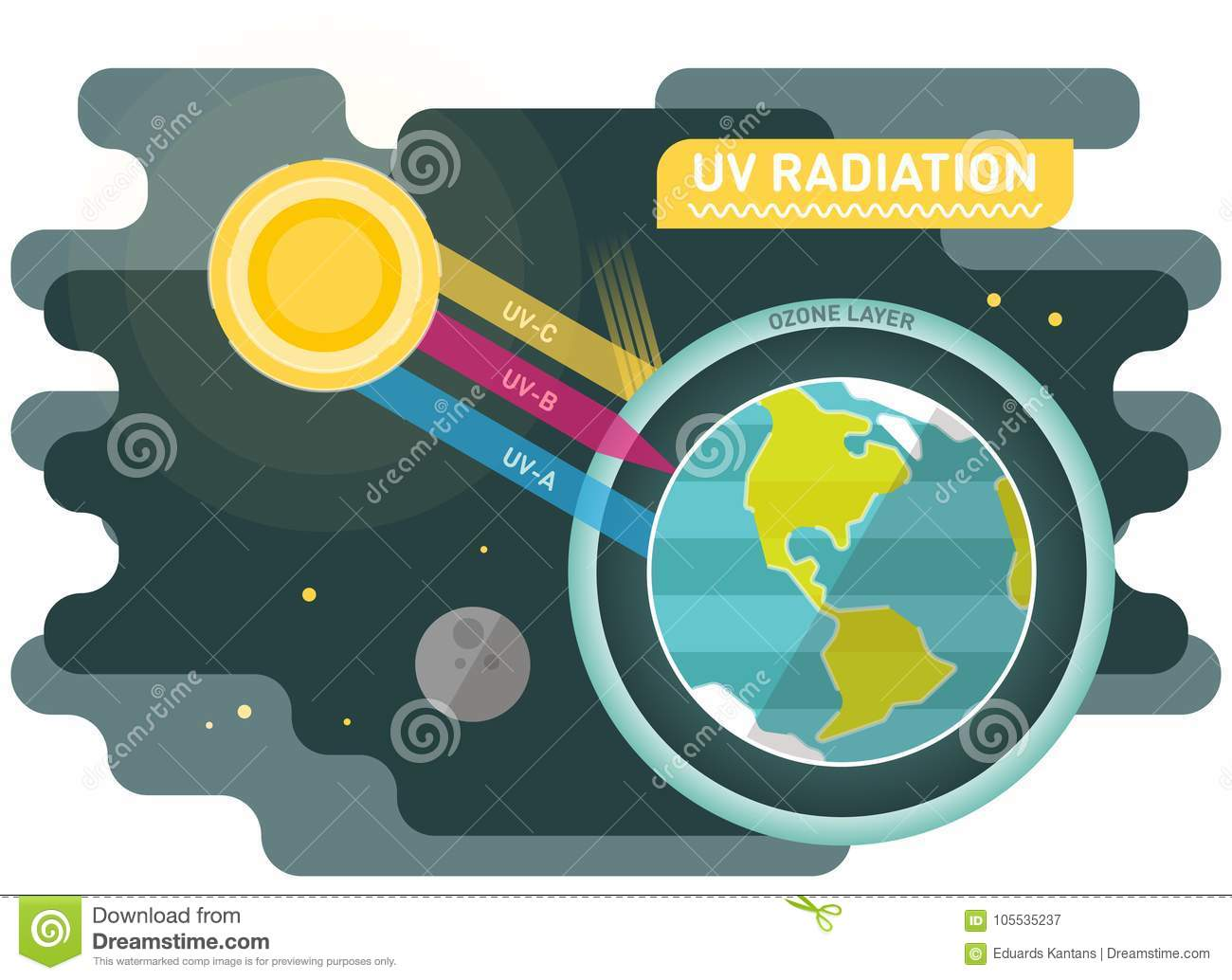 hight resolution of uv radiation diagram graphic vector illustration with sun and planet earth