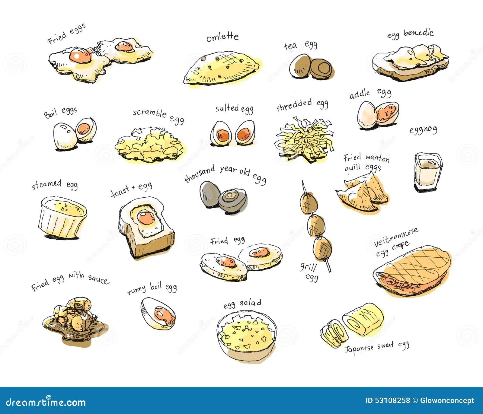 Variety Egg Menu Hand Drawing Illustration Stock
