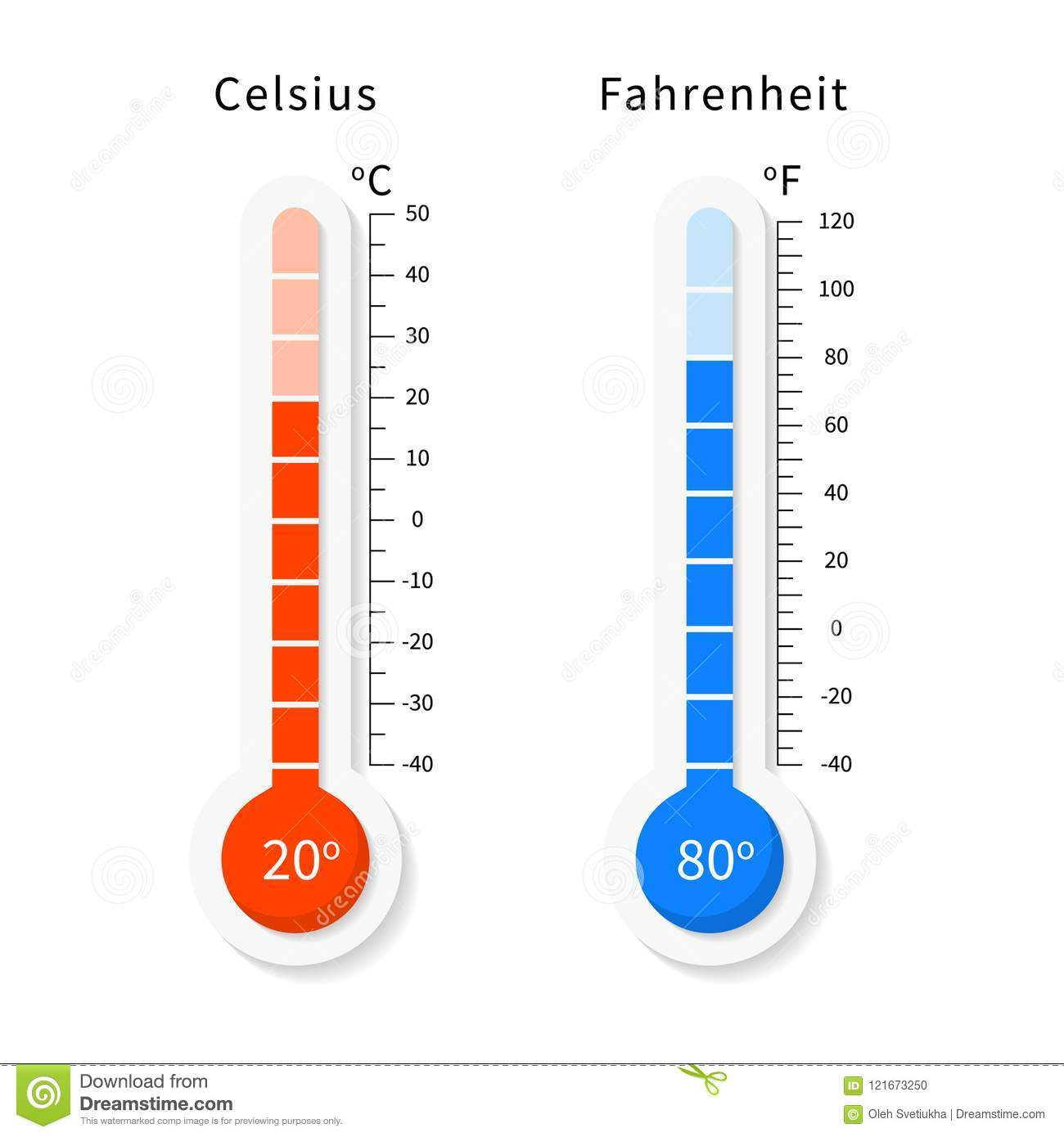 hight resolution of Temperature Fahrenheit Thermometers Worksheet   Printable Worksheets and  Activities for Teachers