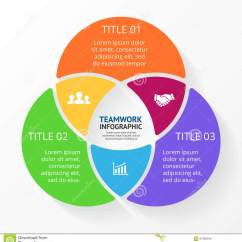Circular Diagram Flow Chart Template Set Theory Venn Diagrams Worksheets Vector Circle Arrows Infographic For Cycle