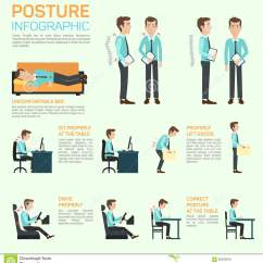 Posture Care Chair Company Prices Ultra Light Folding Vector Elements Of Improving Your Infographic