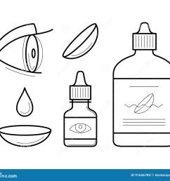 vector eye contact lenses elements [ 1300 x 1130 Pixel ]