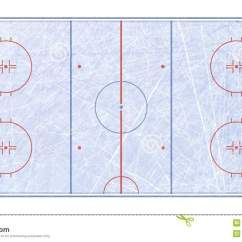 Hockey Rink Diagram Wiring For 7 Pin Trailer Socket Diagrams Blank Downloads Organizational Chart 2004
