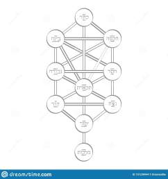 vector icon with tree of life kabbalah symbol [ 1600 x 1689 Pixel ]