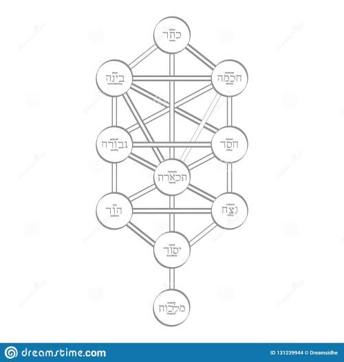 small resolution of vector icon with tree of life kabbalah symbol