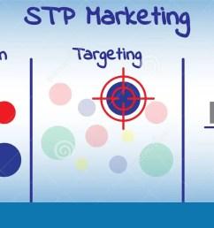 stp marketing diagram process [ 1300 x 668 Pixel ]