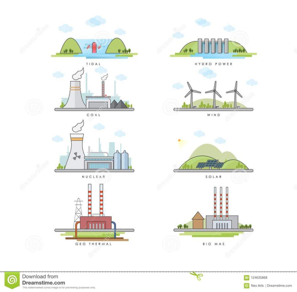 medium resolution of vector illustration of different type electric power plant tidal hydro power coal wind nuclear solar geo thermal biomass energy