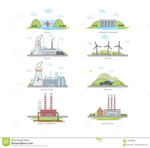 small resolution of vector illustration of different type electric power plant tidal hydro power coal wind nuclear solar geo thermal biomass energy