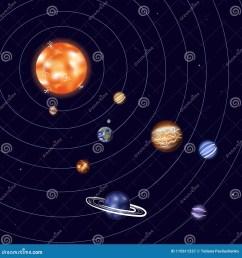 vector illustration of solar system with sun mercury venus earth moon mars jupiter saturn uranus neptune diagram with order of planet  [ 1300 x 1390 Pixel ]