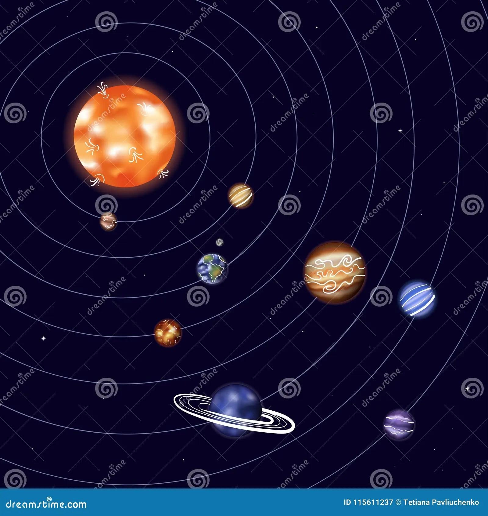 hight resolution of vector illustration of solar system with sun mercury venus earth moon mars jupiter saturn uranus neptune diagram with order of planet