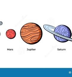 vector illustration of solar system with sun mercury venus earth moon mars jupiter saturn uranus neptune diagram with order of planet  [ 1300 x 639 Pixel ]