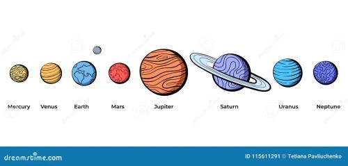 small resolution of vector illustration of solar system with sun mercury venus earth moon mars jupiter saturn uranus neptune diagram with order of planet