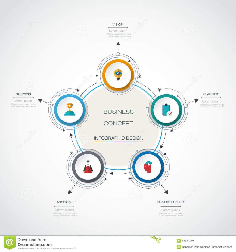 medium resolution of vector infographic 3d circle label design with arrows sign and 3 options or steps can be used for business infograph template process infographics