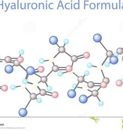 vector infographics scientific background hyaluronic acid research [ 1300 x 830 Pixel ]