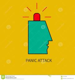 panic attack man with siren in his head vector illustration  [ 1300 x 1390 Pixel ]