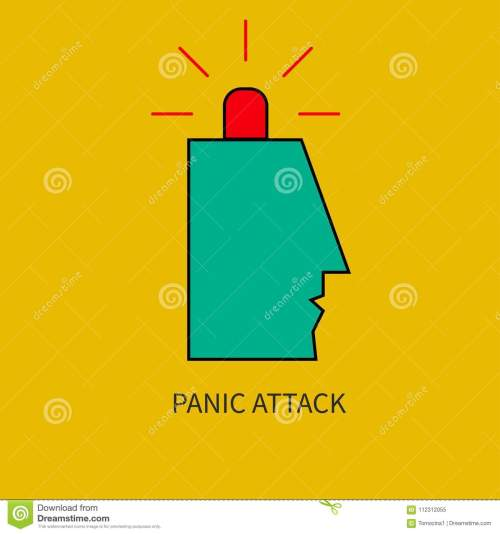 small resolution of panic attack man with siren in his head vector illustration