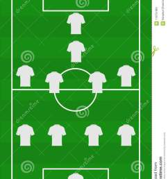 vector soccer field with the arrangement of players in the game position title of football [ 915 x 1300 Pixel ]