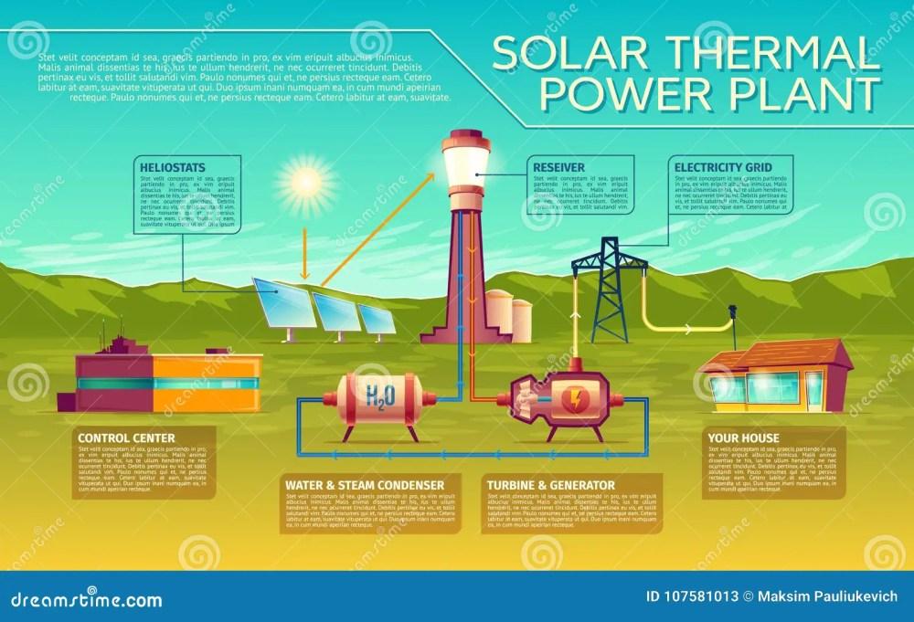 medium resolution of power plant to house diagram wiring diagram files power plant to house diagram