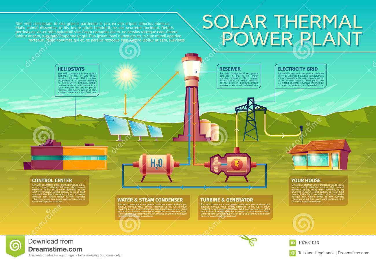 hight resolution of power plant to house diagram wiring diagram files power plant to house diagram