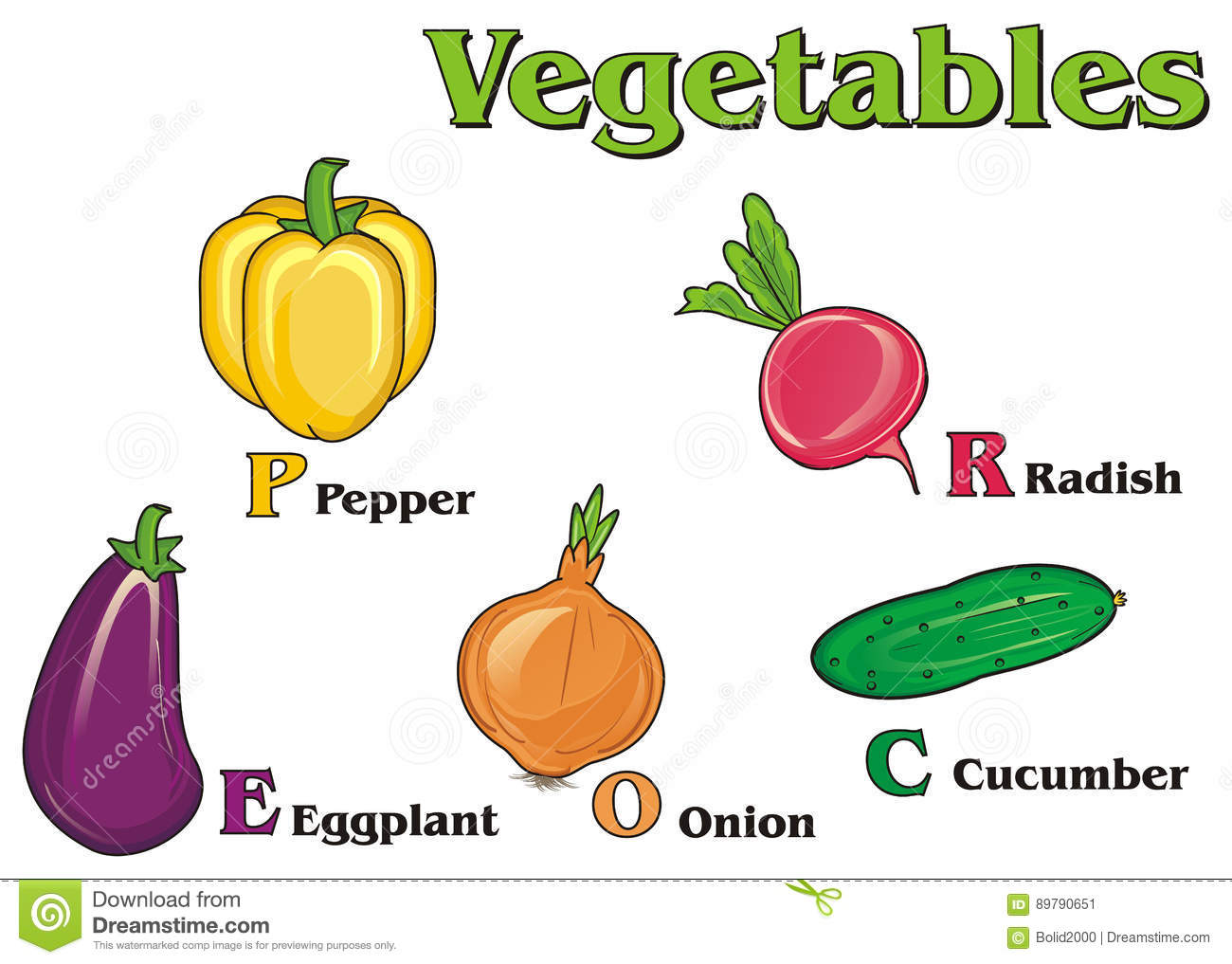 Vegetables And His Names Stock Illustration Illustration