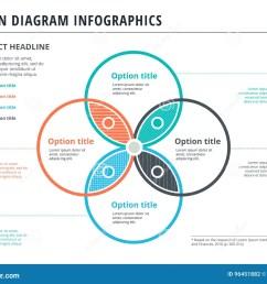 venn diagram with 4 circles infographics template design vector [ 1300 x 1061 Pixel ]