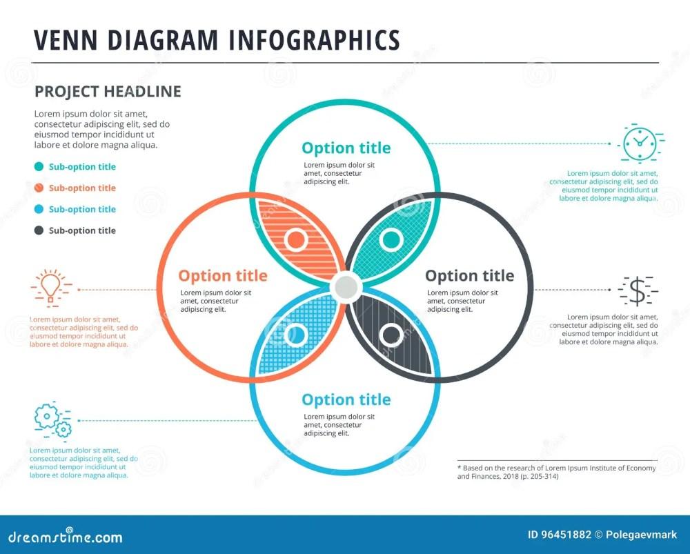 medium resolution of venn diagram with 4 circles infographics template design vector
