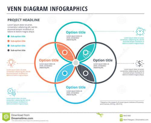 small resolution of venn diagram with 4 circles infographics template design vector