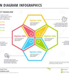 venn diagram with 4 circles infographics template design vector overlapping shapes for set or logic graphic illustration  [ 1300 x 1061 Pixel ]