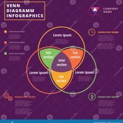 Vector Venn Diagram 1991 Honda Civic Stereo Wiring Circles Infographics Template Design