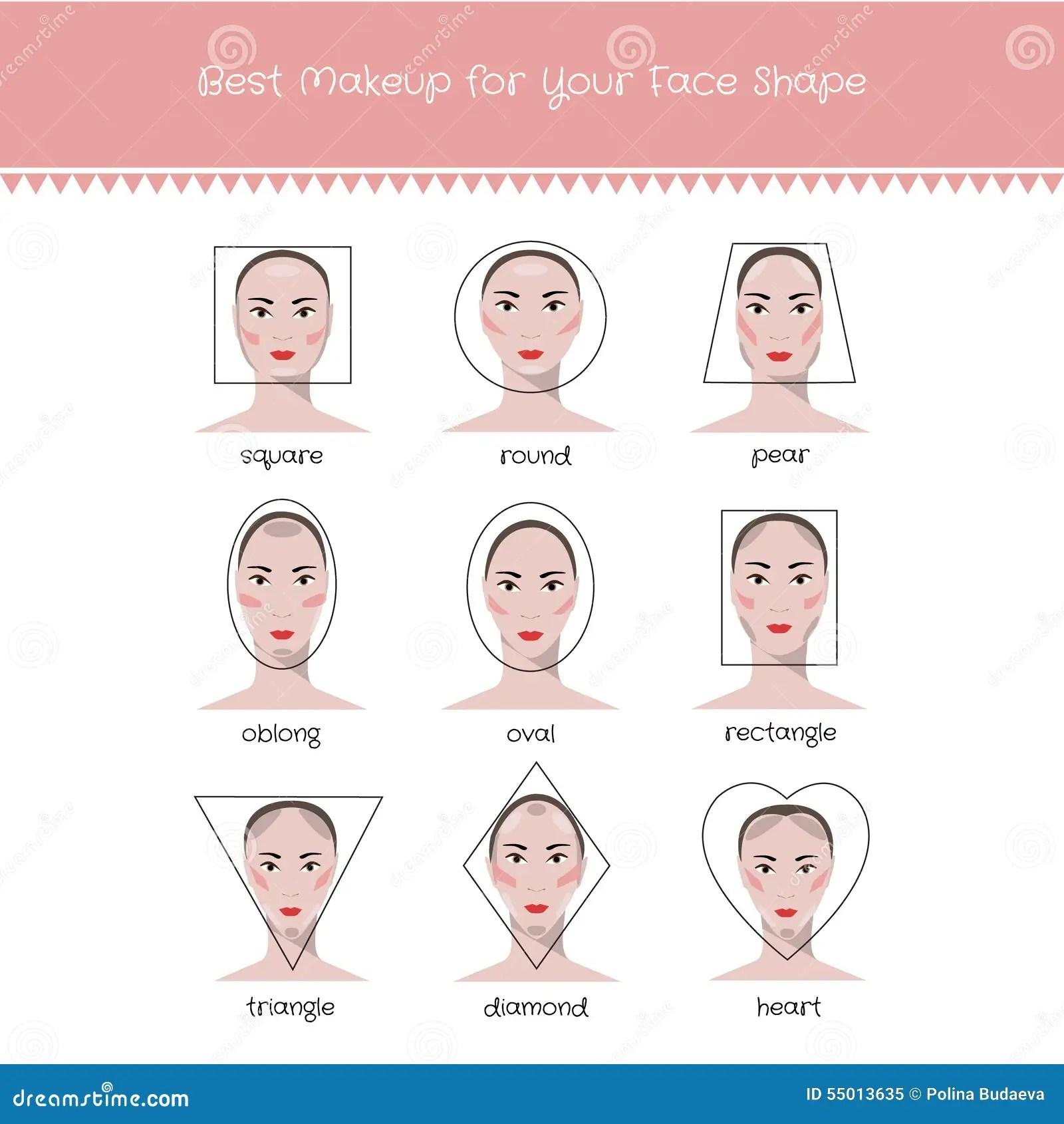 Verschillende Gezichtsvormen En Make Up