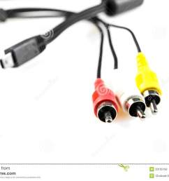 download video and audio wire jack stock photo image of color 33165192 [ 1300 x 957 Pixel ]