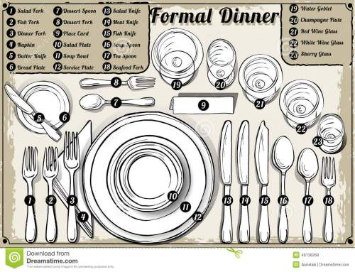small resolution of vintage hand drawn place setting formal dinner stock
