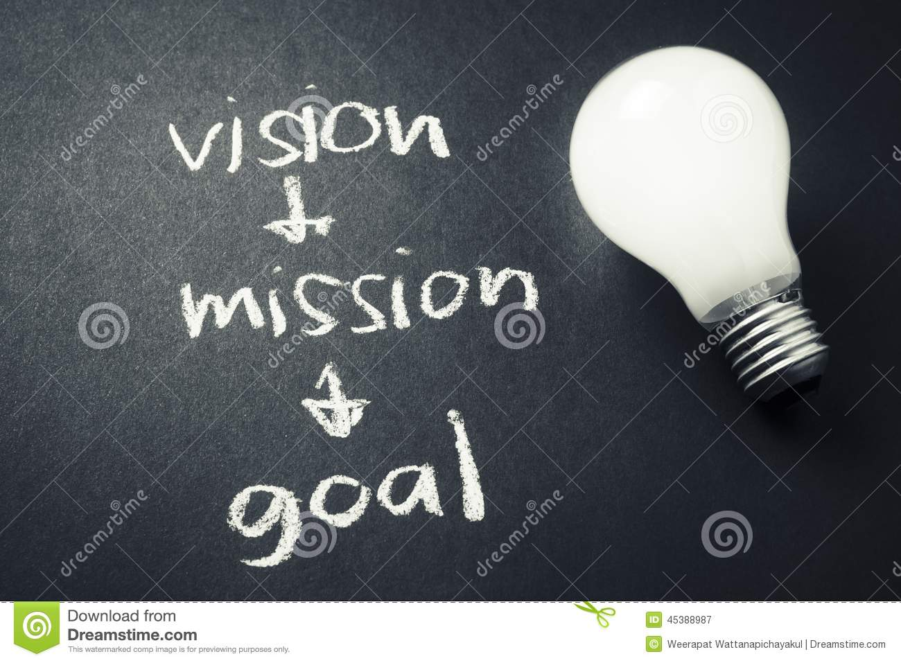 Vision Mission Goal Stock Image Image Of Handwriting