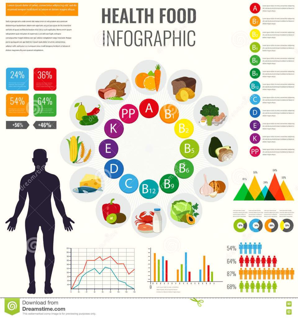 healthy diet, entrepreneur