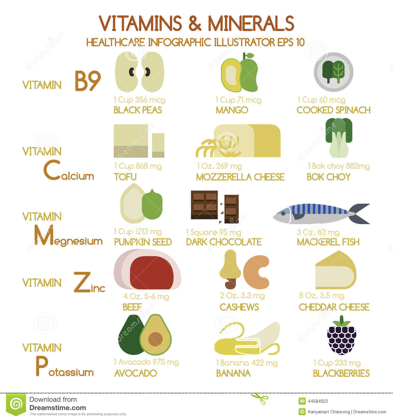 Vitamins And Minerals Of Cucumber Fruit Vector
