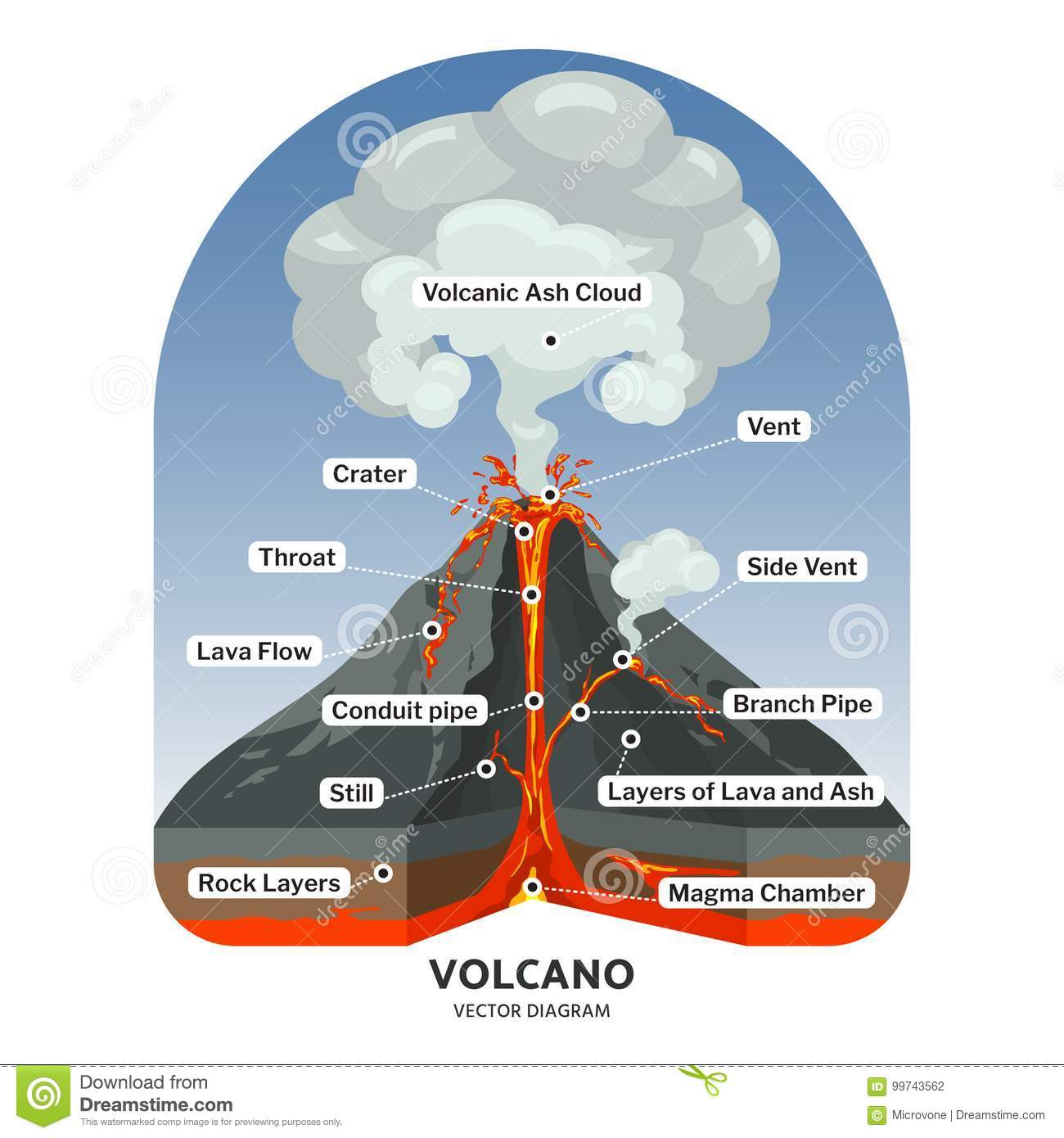 Volcano Cross Section With Hot Lava And Volcanic Ash Cloud