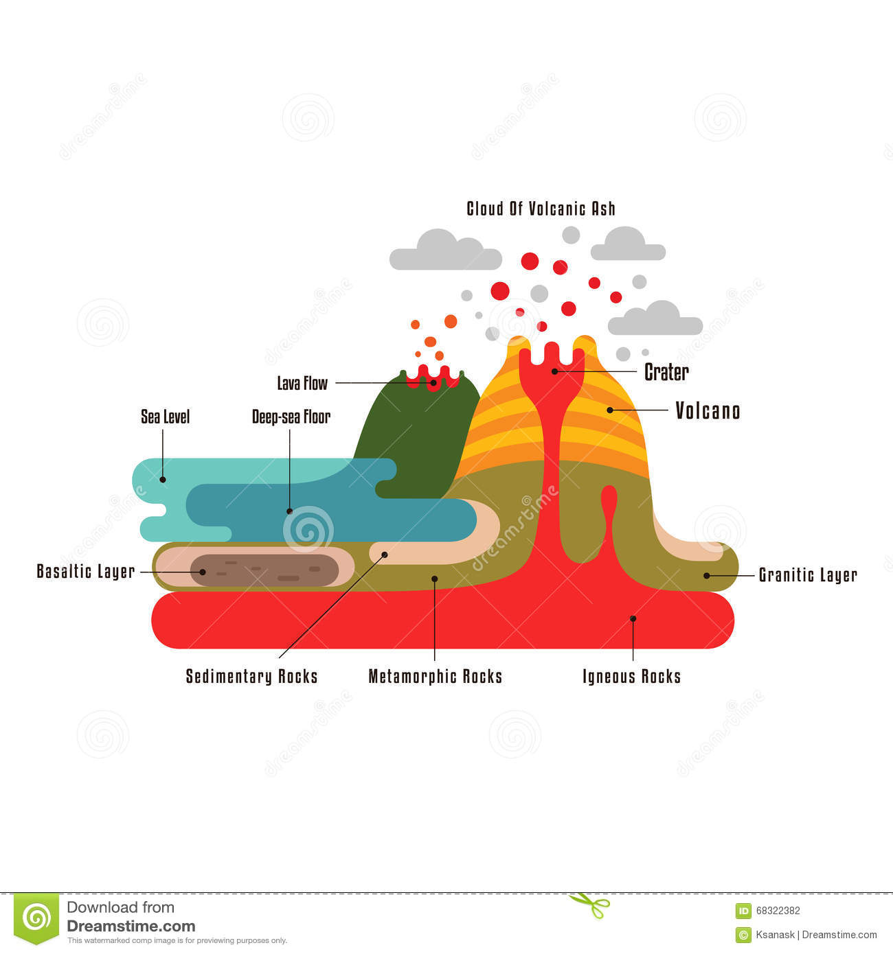 Volcano And Earth Crust Stock Vector Image Of Flat Flow
