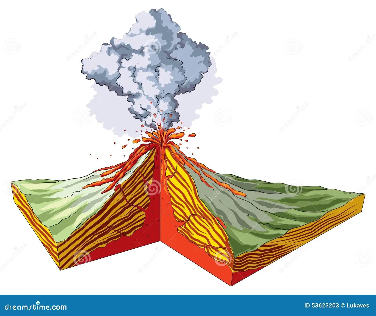 Volcano Stock Vector Illustration Of Illustration Danger
