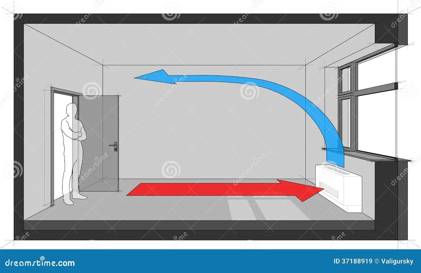 fan coil unit wiring diagram plc mitsubishi wall stock vector illustration of