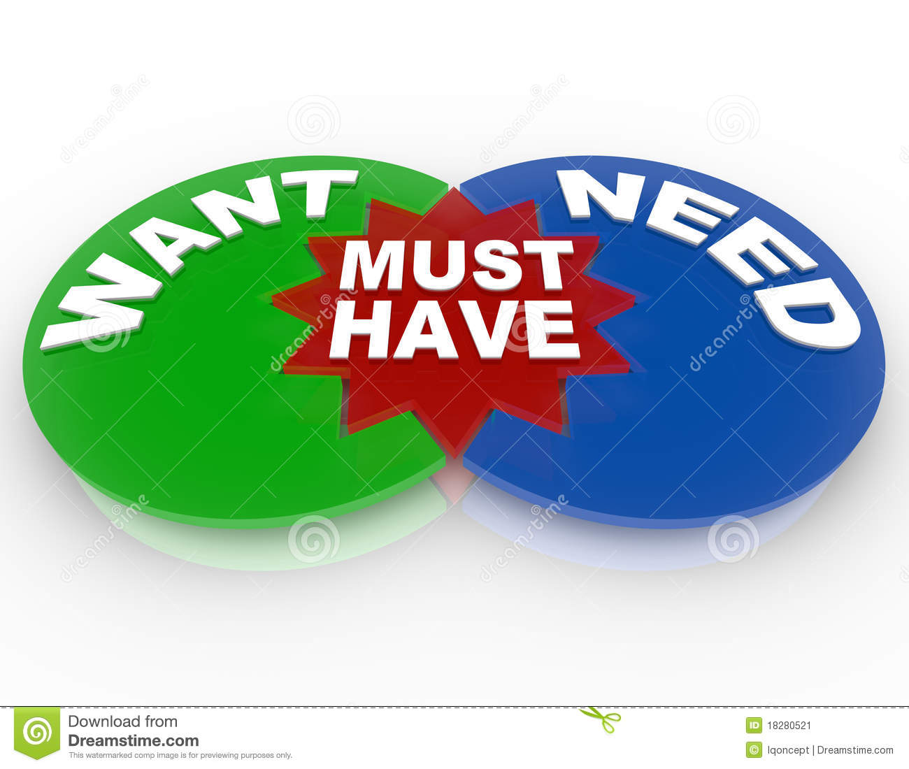 needs and wants venn diagram autocad wiring tutorial want need must have stock illustration a with circles marked intersecting