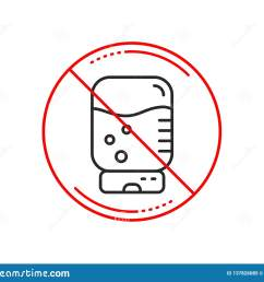 water cooler bottle line icon still aqua drink sign liquid symbol caution prohibited ban stop symbol no icon design vector [ 1600 x 1383 Pixel ]