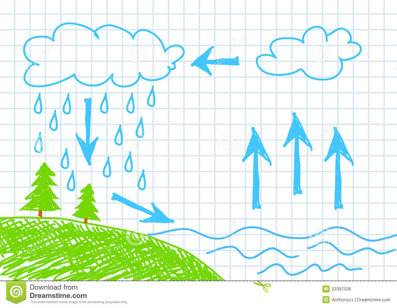 Water Cycle Stock Vector Image Of Energy Recycling